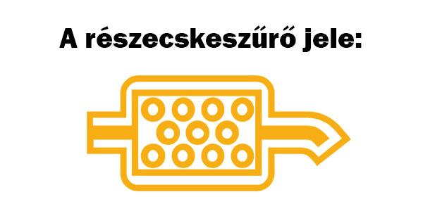 A részecskeszűrő működése: A részecskeszűrő jele egy kis sárga ikon a műszerfalon.